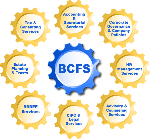 BCFS - Services